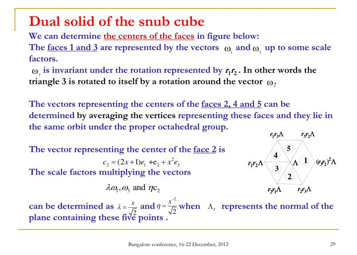 Dual solid of the snub cube