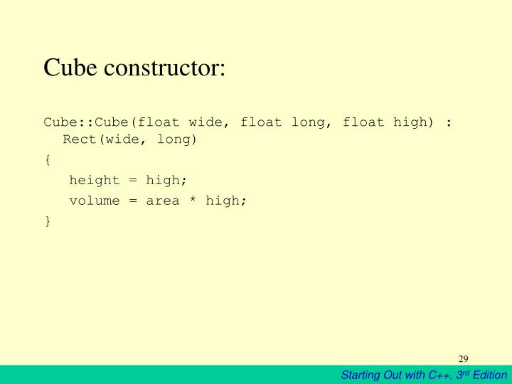 Cube constructor: