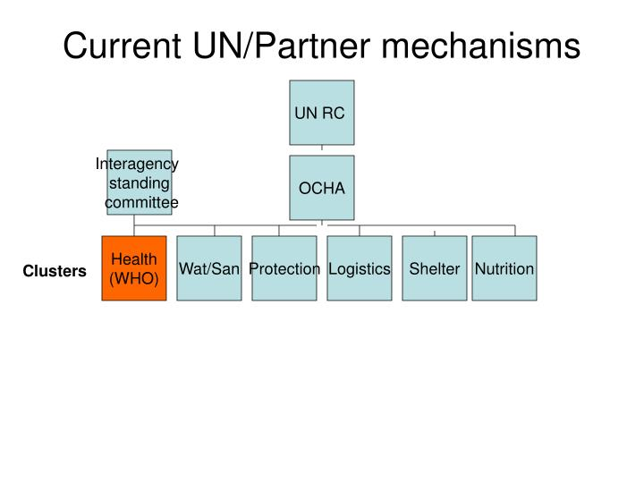 Current un partner mechanisms