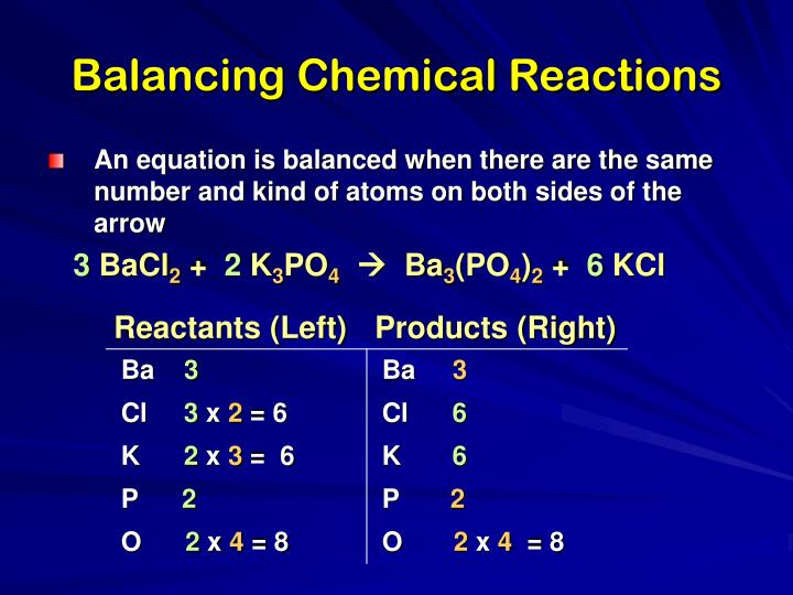 Balancing Chemical Reactions