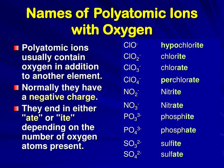 Names of Polyatomic Ions with Oxygen