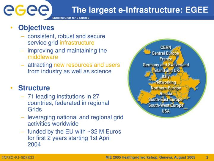 The largest e-Infrastructure: EGEE