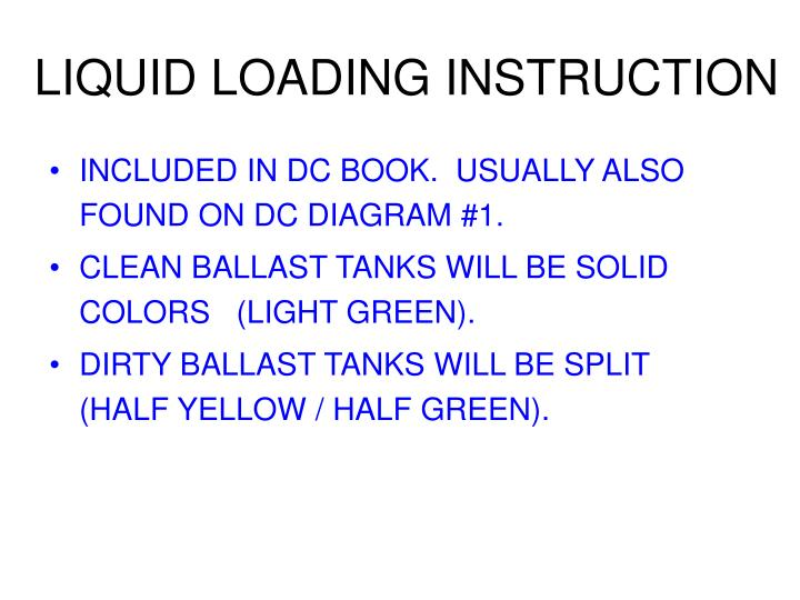LIQUID LOADING INSTRUCTION