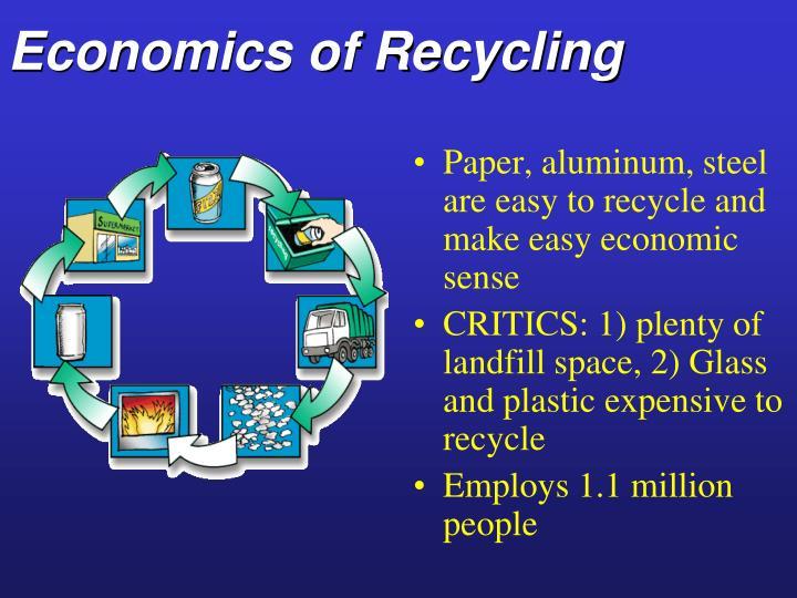 Economics of Recycling