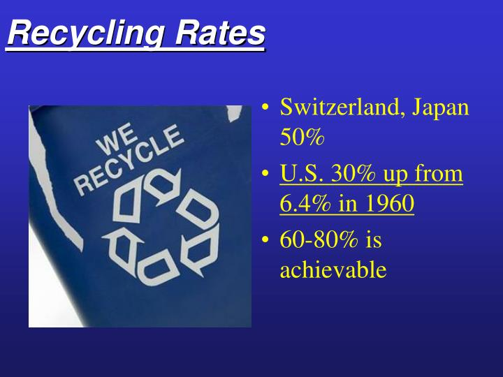Recycling Rates