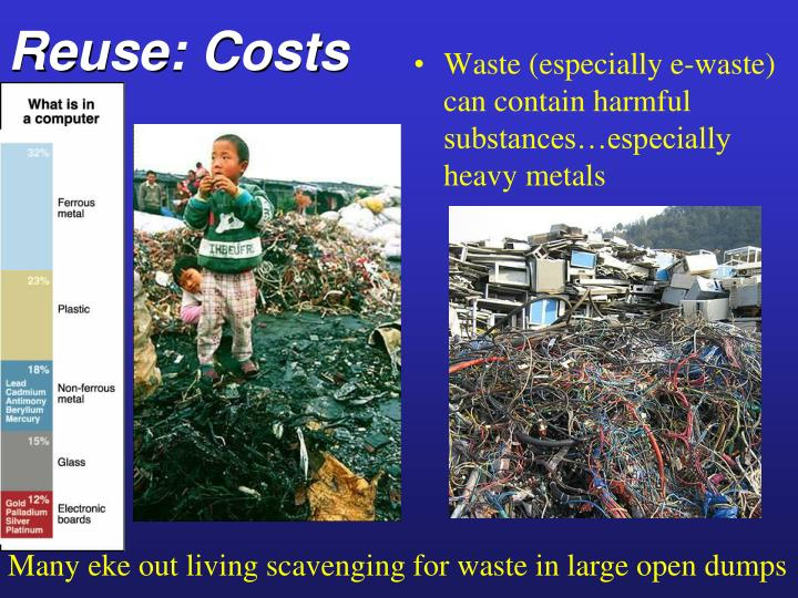 Reuse: Costs