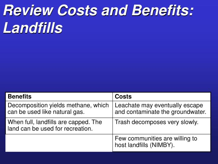 Review Costs and Benefits: Landfills