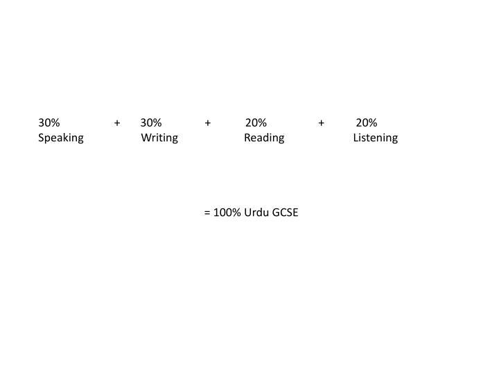 30%                   +       30%               +            20%                  +           20%
