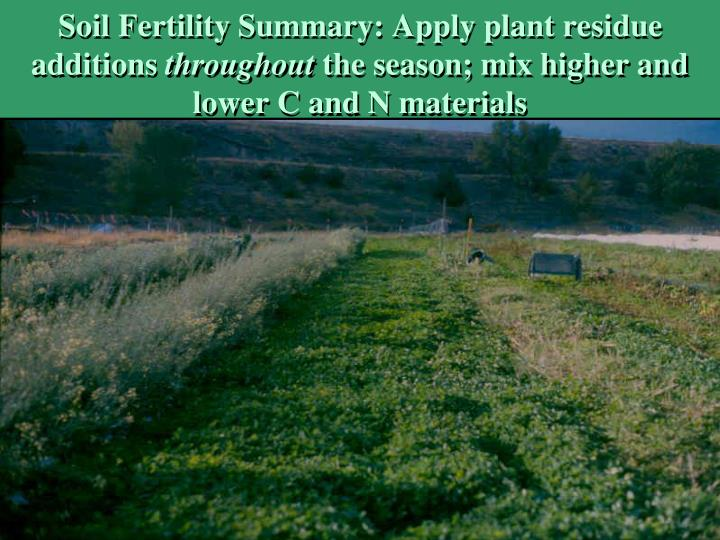 Soil Fertility Summary: Apply plant residue additions