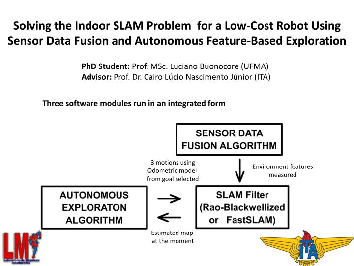 Solving the Indoor SLAM Problem  for a Low-Cost Robot Using