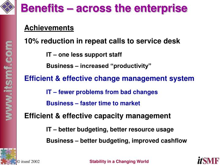 Benefits – across the enterprise