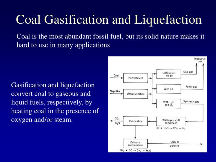Coal Gasification and Liquefaction