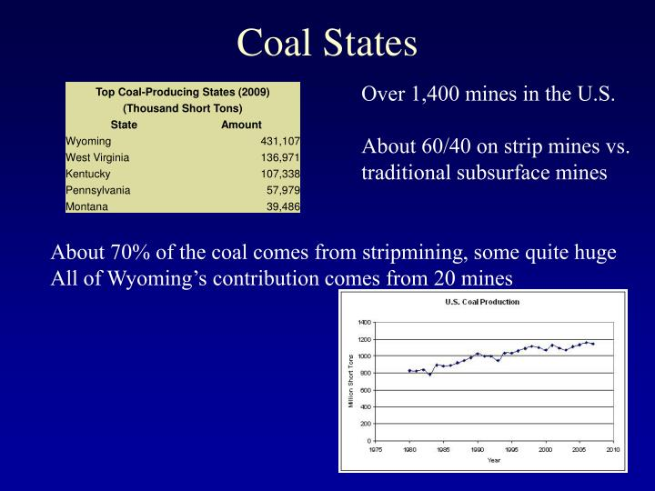 Coal States