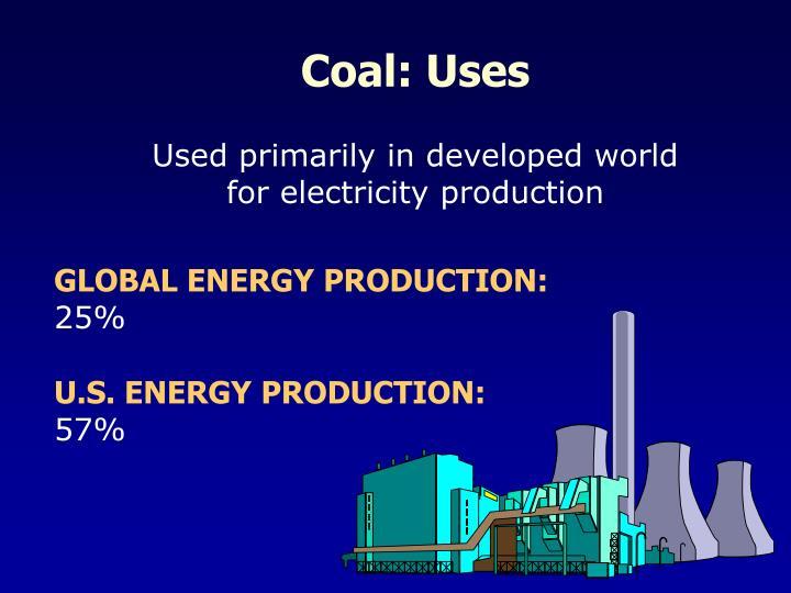 Coal: Uses