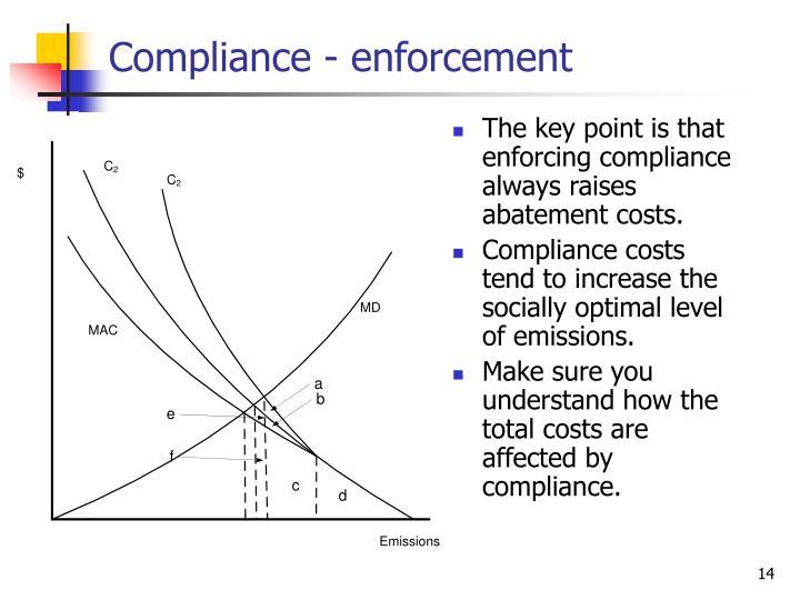 Compliance - enforcement