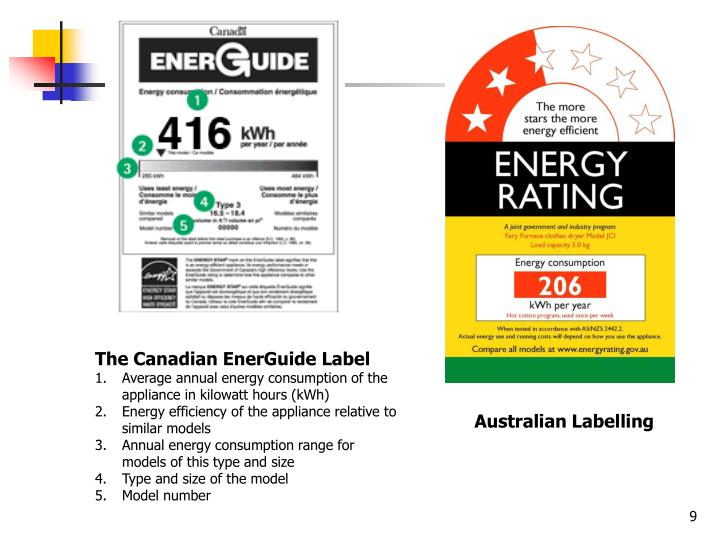 The Canadian EnerGuide Label