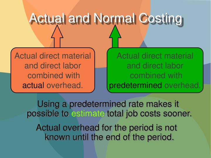 Actual and Normal Costing