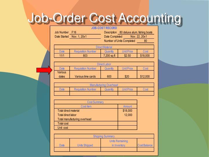 Job-Order Cost Accounting
