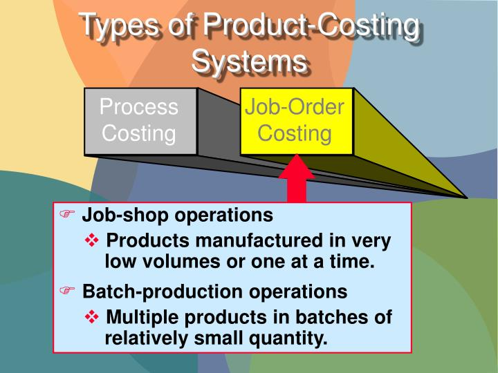 Types of Product-Costing Systems