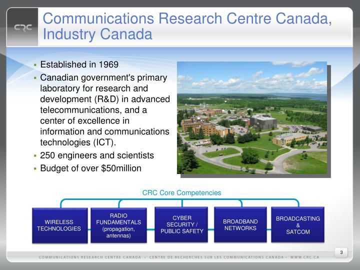Communications Research Centre Canada, Industry Canada