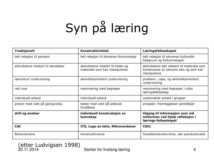 Senter for livslang læring