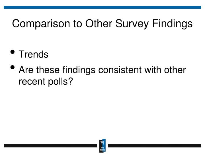 Comparison to Other Survey Findings