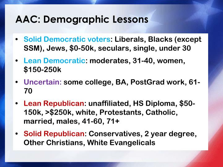 AAC: Demographic Lessons