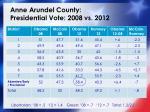 anne arundel county presidential vote 2008 vs 2012