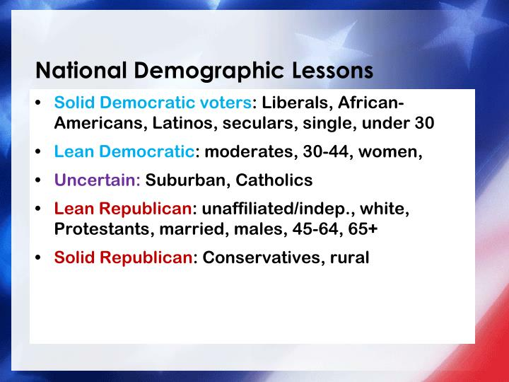National Demographic Lessons