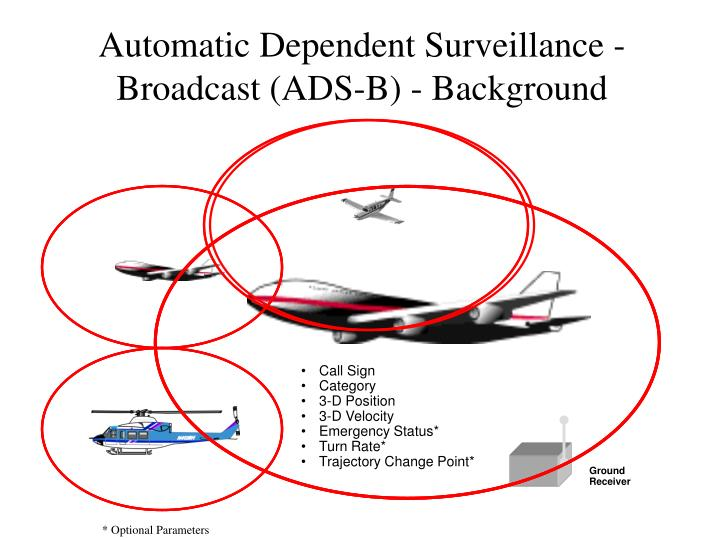 automatic dependent survelliance broadcast human factors in