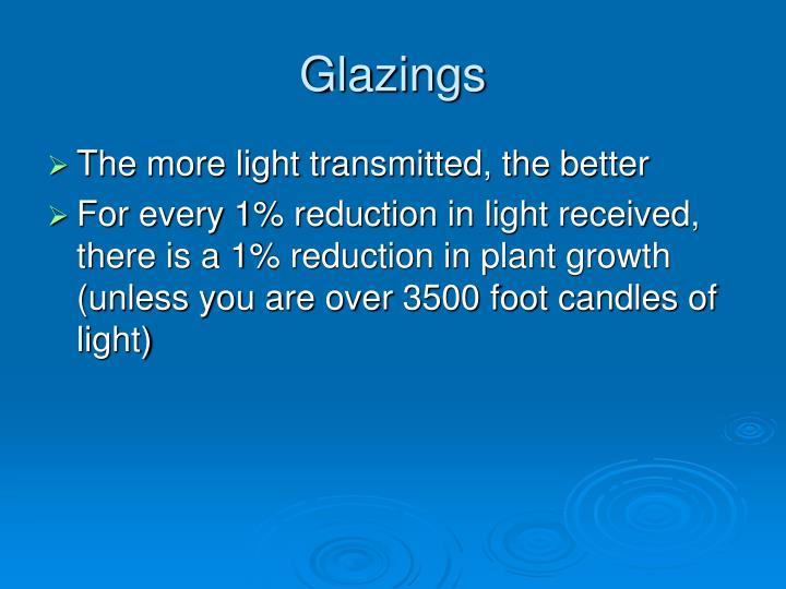 Glazings