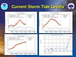 current storm tide levels