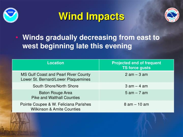 Wind Impacts