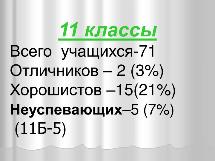 11 классы