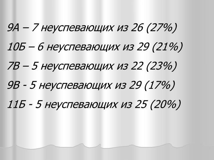 9А – 7 неуспевающих из 26 (27%)