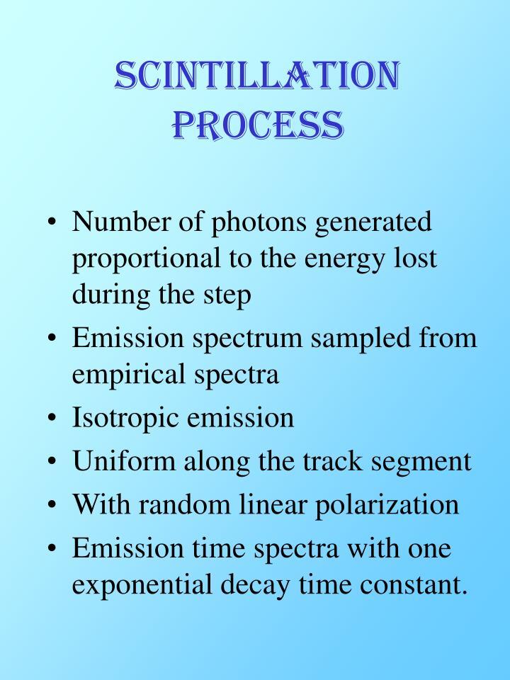 Scintillation Process