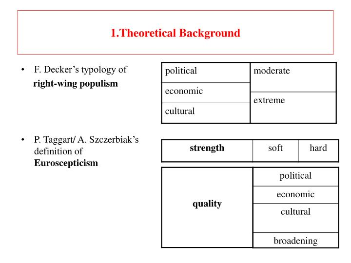 1.Theoretical Background