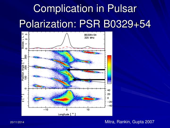 Complication in Pulsar Polarization: PSR B0329+54