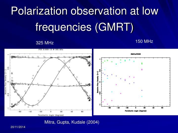 Polarization observation at low frequencies gmrt