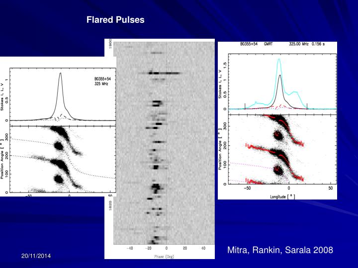 Flared Pulses