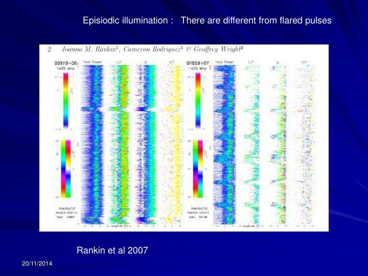 Episiodic illumination :   There are different from flared pulses