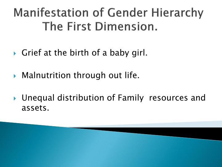 Manifestation of Gender Hierarchy