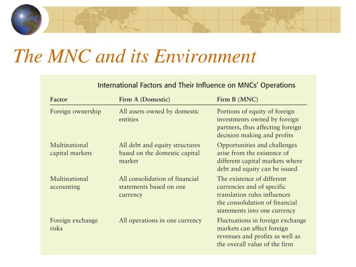 The mnc and its environment1