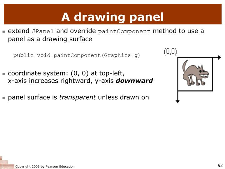 A drawing panel