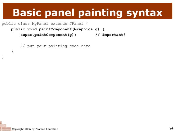 Basic panel painting syntax