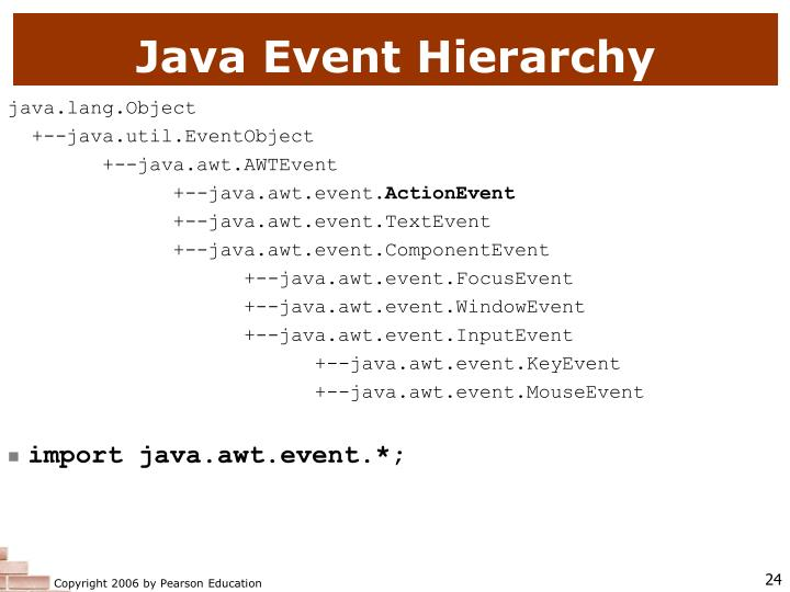 Java Event Hierarchy
