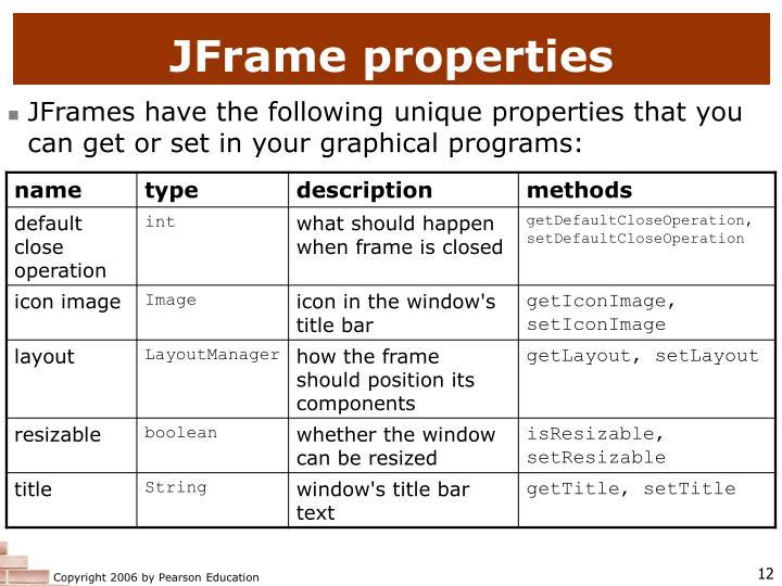 JFrame properties
