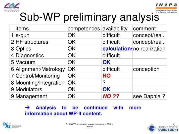 Sub-WP preliminary analysis