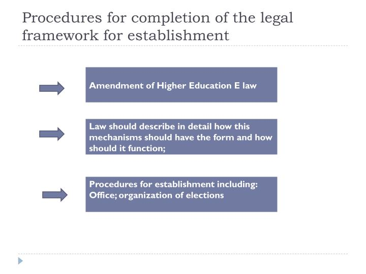 Procedures for completion of the legal framework for establishment