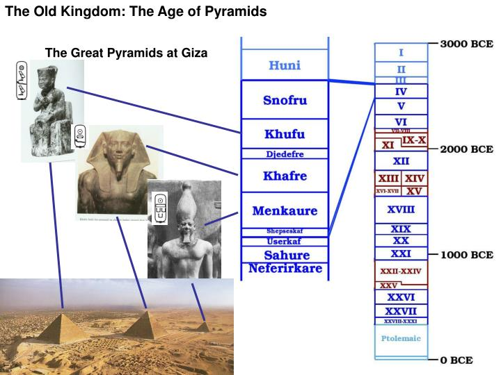 The Old Kingdom: The Age of Pyramids